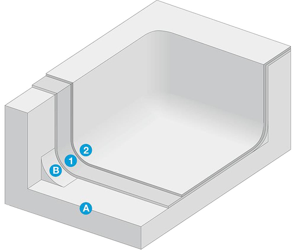 Deko-Floor Bodenbeschichtung GmbH • Bodenbeschichtungen • Paderborn • Gewässerschutz Bodenbeschichtung